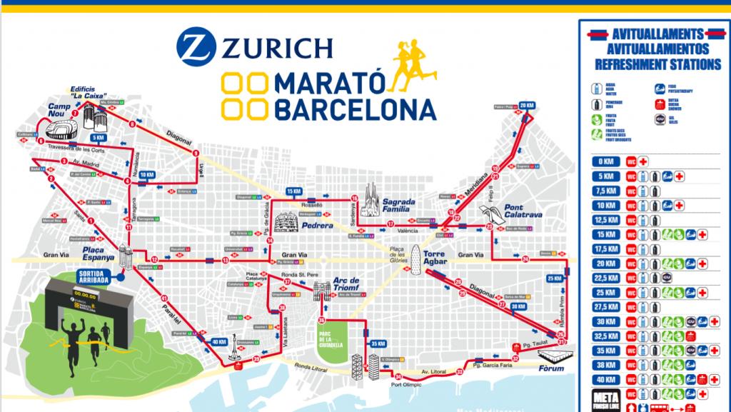Parcours marathon barcelone